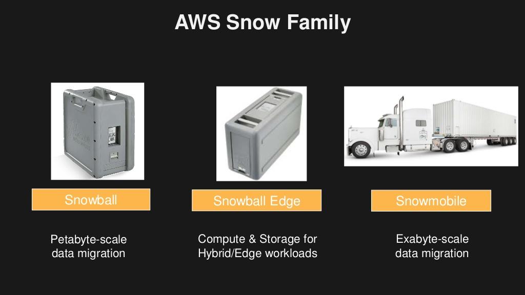 data-migration-using-aws-snowball-snowball-edge-snowmobile-5-1024
