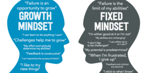 Era-Sekarang-Memerlukan-Growth-Mindset-Leadership-Trainer-Indonesia