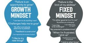 Growth-Mindset_Copyright-Big-Change1