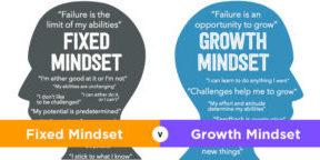 GrowthFixedMindset-730x350